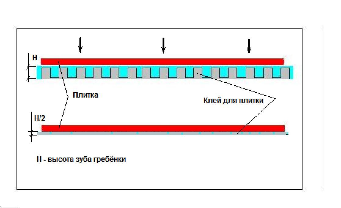 Теплоизоляции крепления приспособление для