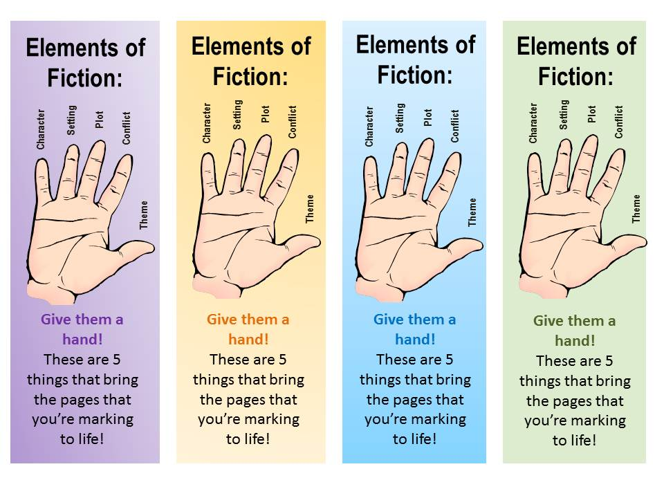 7 elements of fiction in the A b fiction: is prose created from the imagination and usually narrative prose: is writing that uses straightforward language and that differs from poetry in that.
