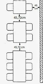 Tu mostrador las distancias en los restaurantes mesas for Neufert mesas