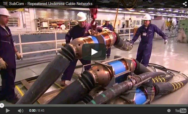 Fiber Optic Cable Under Sea Installation