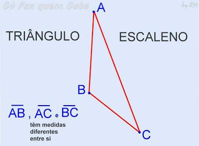 Triângulo Escaleno, os três lados têm medidas diferentes entre si.