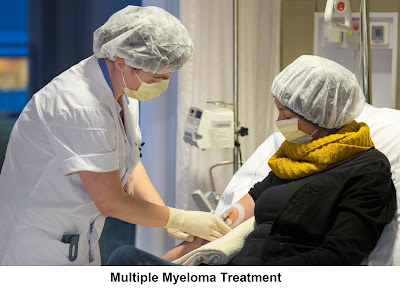 Multiple Myeloma Cancer: Signs-Symptoms And Treatment