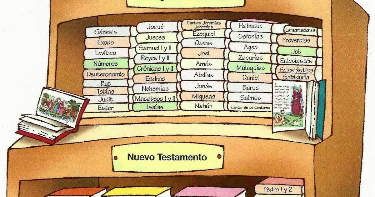 Desde los molinos  BIBLIOTECA DE LA BIBLIA