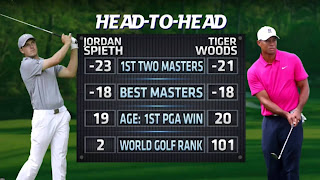 Woods_Spieth head to head