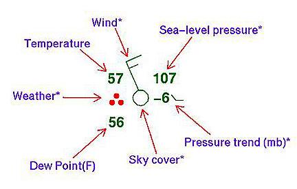Printables Weather Symbols Worksheet weather symbols worksheet bloggakuten collection of bloggakuten