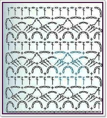 Costura y crochet: PATRONES DE TRABAJOS DE CROCHET