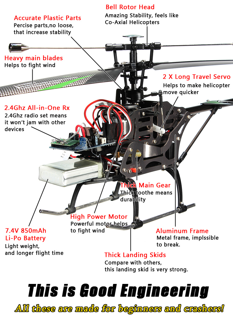 fixed pitch helicopters with Wltoys Family Rc Helicopter V911 V912 on Radio Remote Control Esky 500 6 Channel Advanced Flybarless Rc Helicopter Rtf 25340 P besides Ccpm in addition What Is Helicopter Aerodynamics likewise Backpack helicopter also USNS Cesar Chavez  T AKE 14.