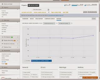 Gráfico que muestra incremento de enlaces con 'nofollow'