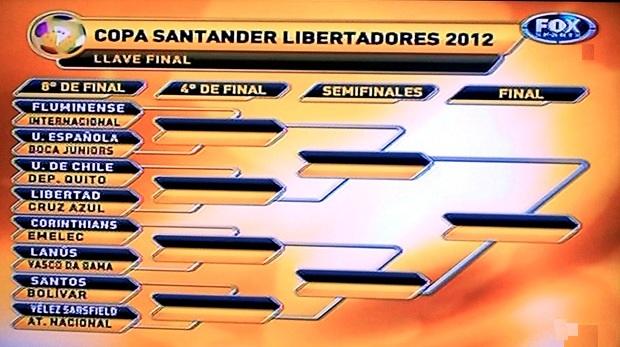 Octavos de Final de la Copa Libertadores 2012