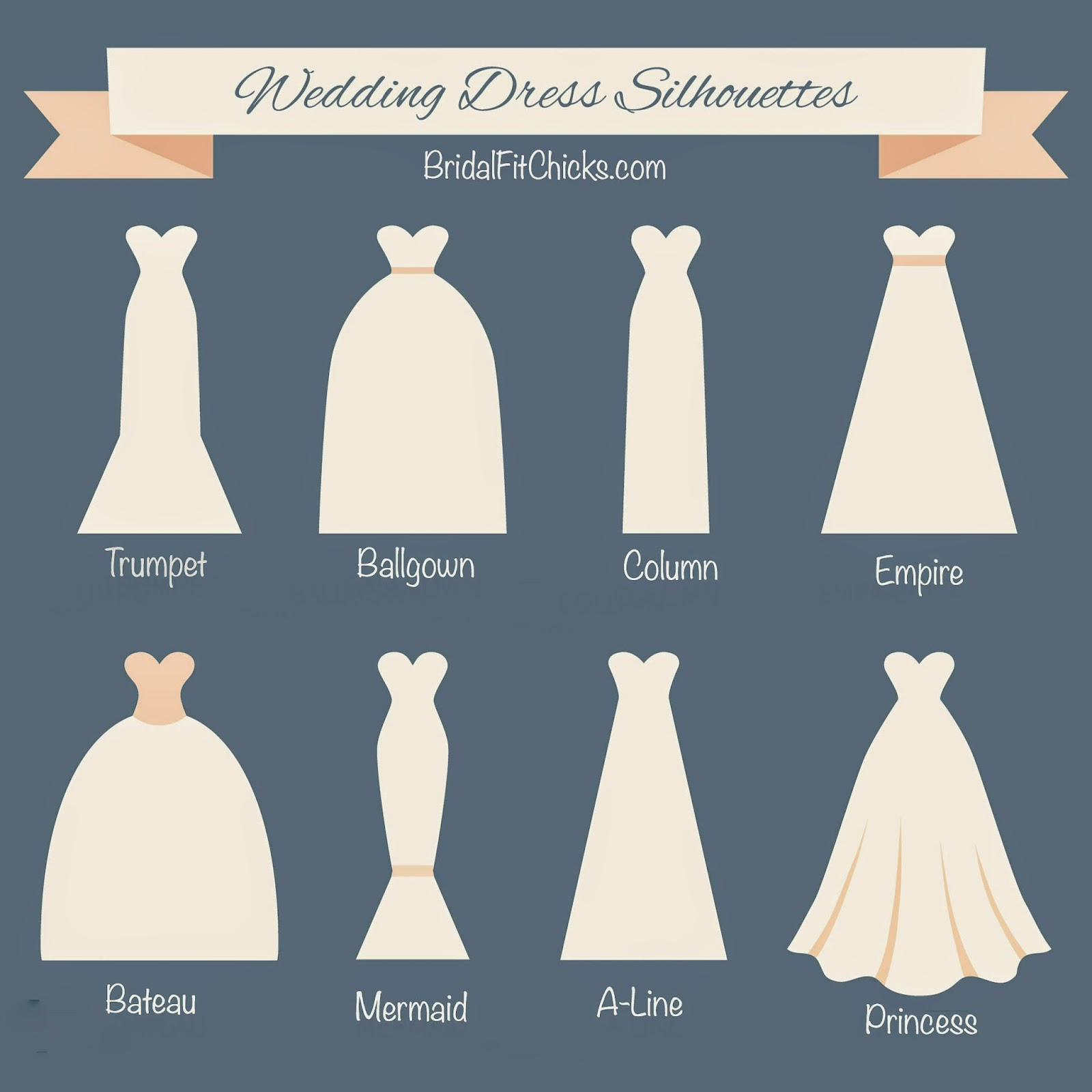 Bridal fit chicks a guide to shop for your perfect dress for Wedding dress size guide