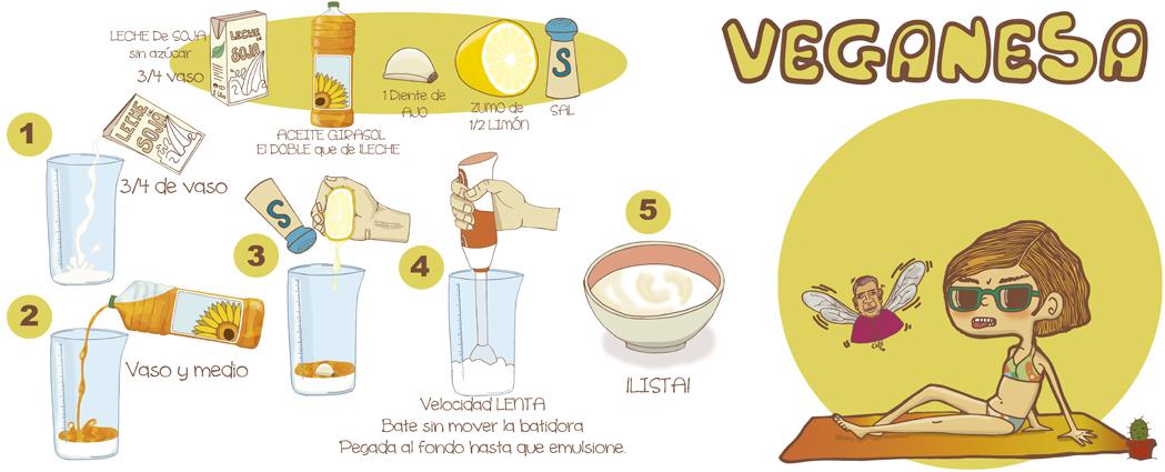 Veganesa. Recetas Pintonas. Autora: Geosmina Petricor