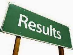Punjab Board 10th/ Matric Results 2014 – Punjab High School Result 2014