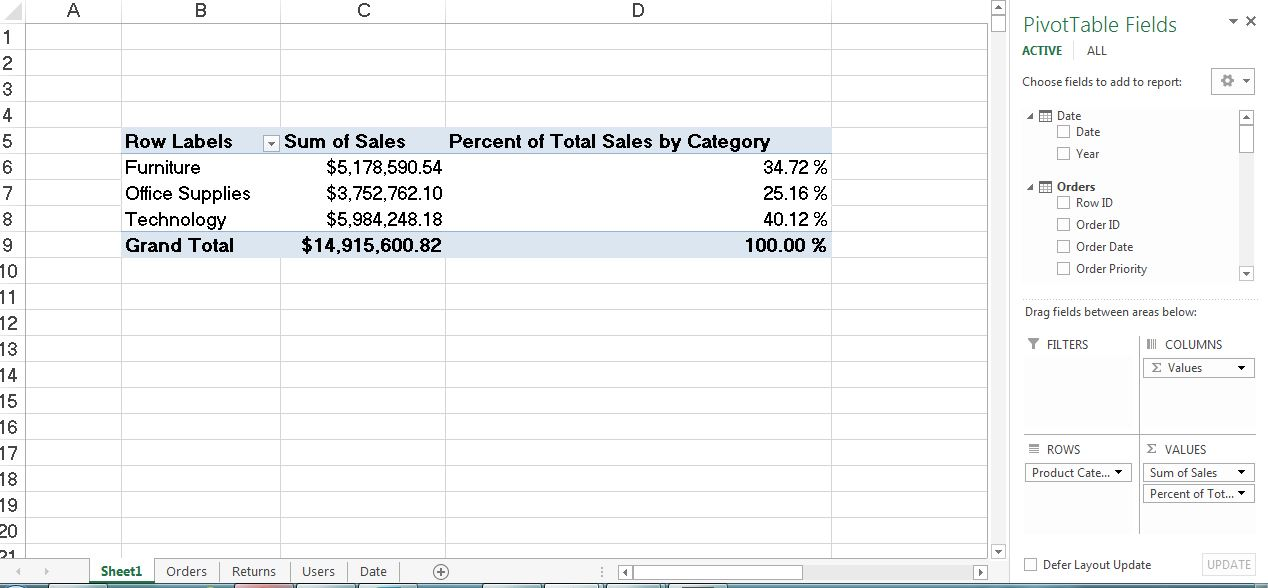 how to find percentage of total sales