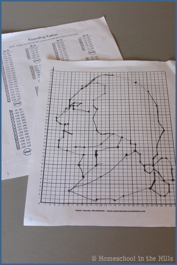 Graphing Worksheets Printable Mystery Graph Art Worksheets Math