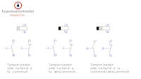 sinbolos temporizador