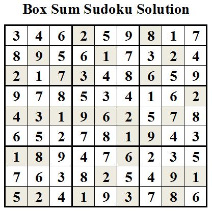 Box Sum Sudoku Solution (Daily Sudoku League #18)