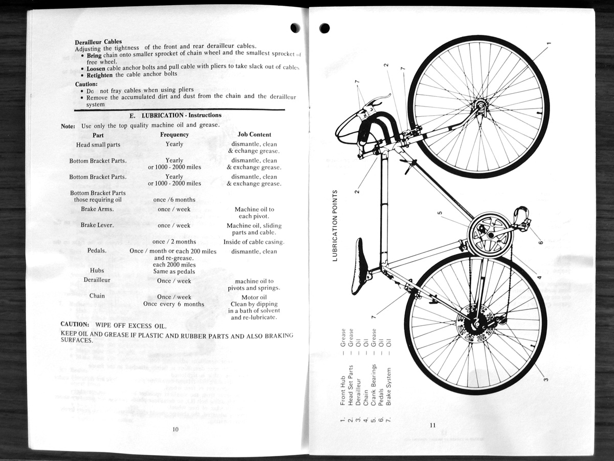 The Sekine Project Bicycle Owners Manual Brake Parts Diagram Lubrication
