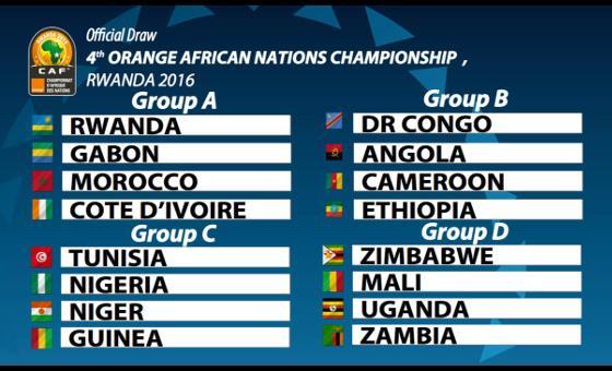 Championnat d'Afrique des Nations Orange, Rwanda 2016