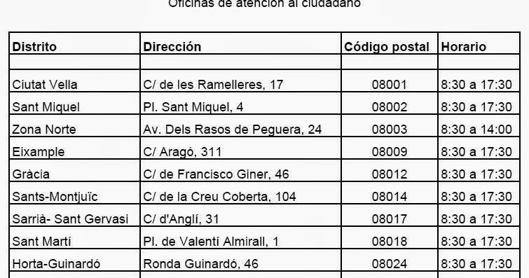 Venezolano en barcelona empadronamiento - Oficina de empadronamiento madrid ...