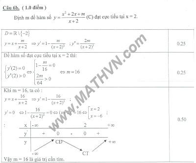 Sai lầm khi giải bài toán tìm m để hàm số đạt cực đại (tiểu)