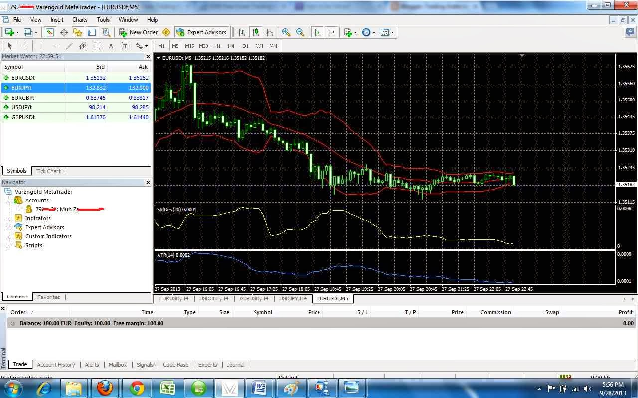 Varengold Mt4 Download