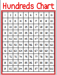place value chart to hundred thousands pdf