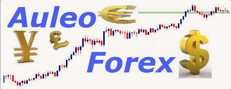 Auleo Forex