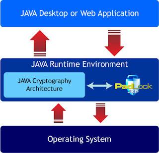 Java Runtime Environment 32&64 Bit