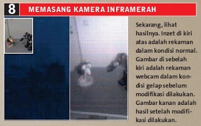 Memasang Cam InfraMerah