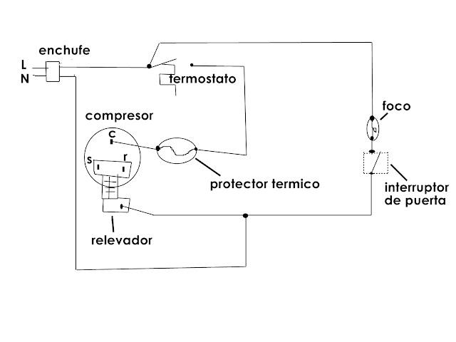 Circuito Basico De Refrigeracion : Refrigeración y climatización diagramas eléctricos