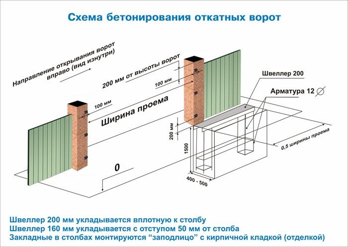 Легкое строительство