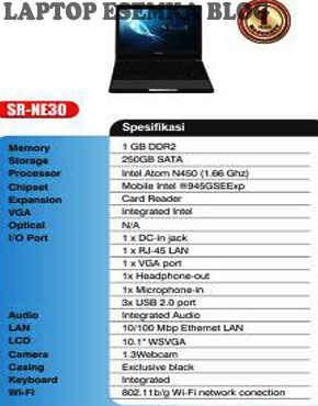 SMK Relion SR-NE30