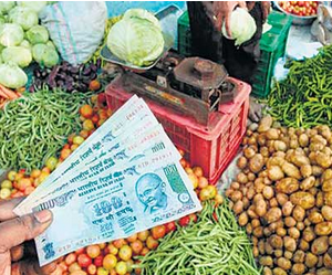 Indian Inflation