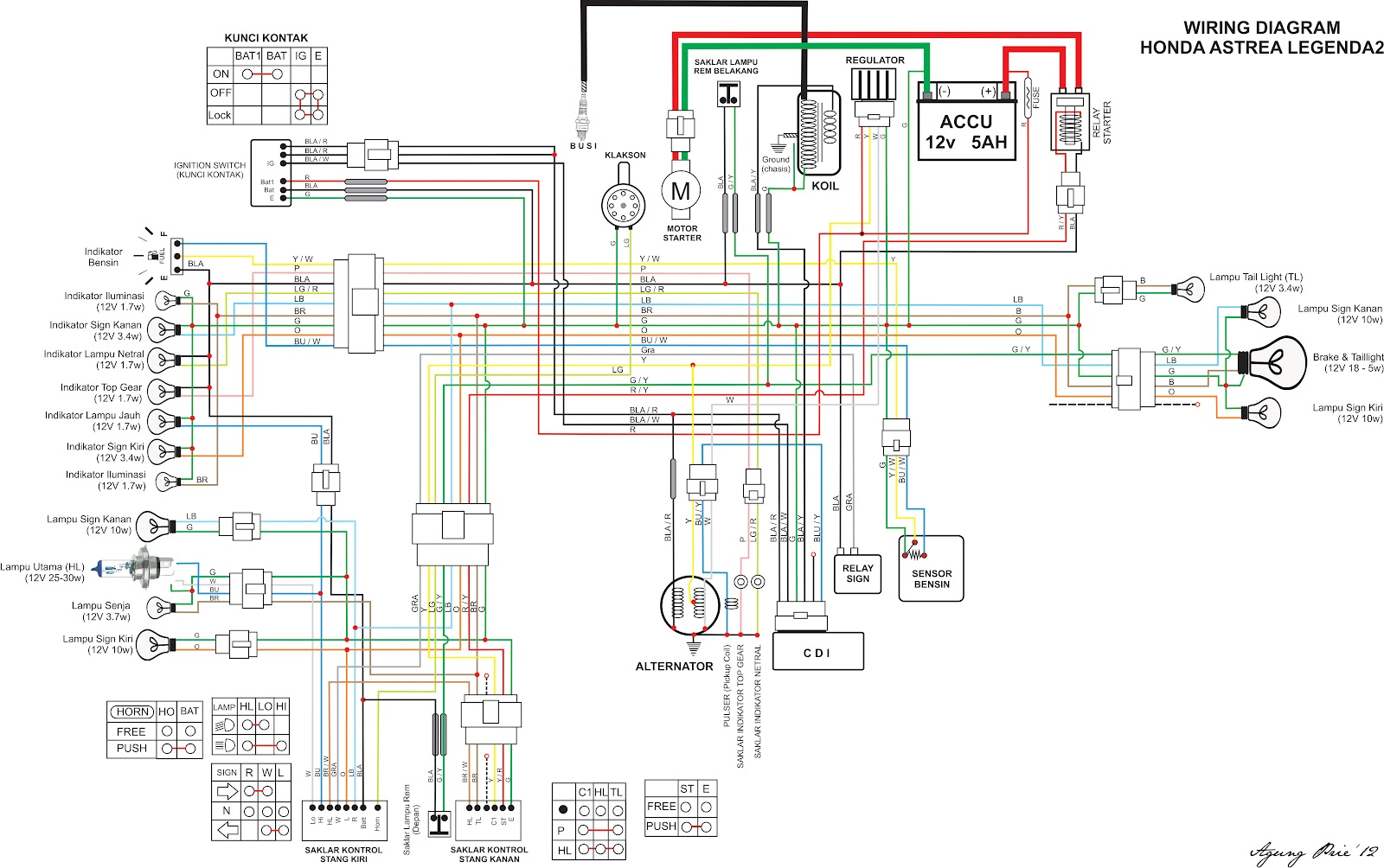 kelistrikan+honda+legenda honda dio 2 wiring diagram honda wiring diagrams instruction honda c90 wiring diagram at alyssarenee.co
