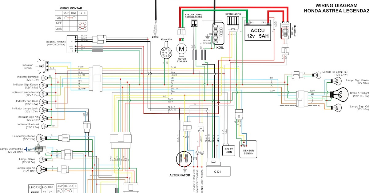 Wiring diagram honda legenda example electrical wiring diagram betiga motor belajar rh betigamotor blogspot com wiring diagram kelistrikan honda legenda honda civic wiring schematics cheapraybanclubmaster Images