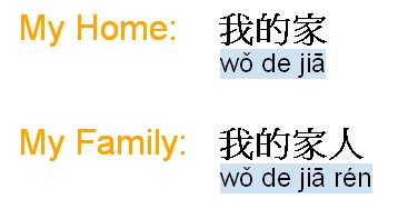 Chinese essay about family