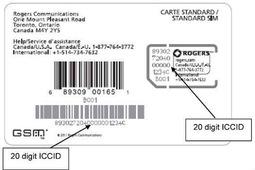 ICCID (Integrated Circuit Card Identifier)