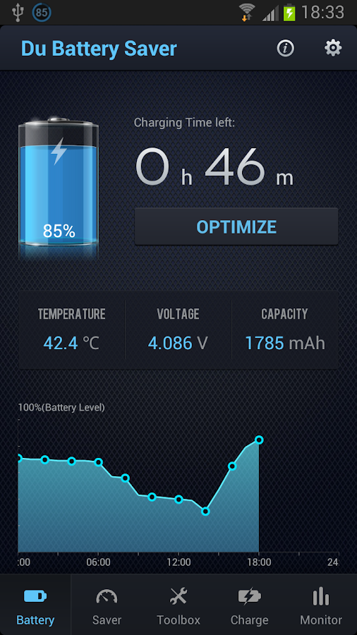 Aplikasi Baterai Android Terbaik