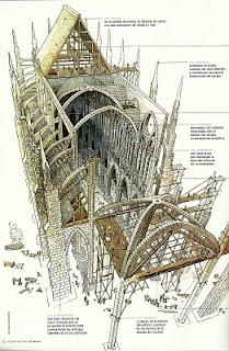 Trisquel esquema catedral g tica for Arquitectura gotica partes