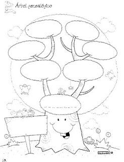 dibujo arbol filogenetico humano: