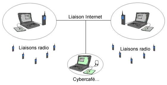 http://3.bp.blogspot.com/_-4XzqCdlEQc/SwmX0yGkrwI/AAAAAAAAADw/Kv19CCGYaVY/s1600/communications-terroristes-par-ondes-courtes.jpg