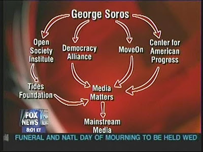 HotAir Video: O'Reilly names those who recycle Media Matters' garbage