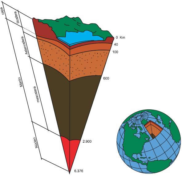 ¿Qué son los terremotos?
