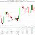 Säljsignaler i Alliance Oil och Lundin Petroleum, dystert på börsen