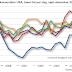 Oljekonsumtion USA hösten 2003-2008
