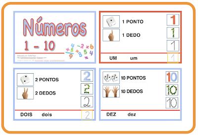 Picture+7 Aprender os números 0 a 10 para crianças