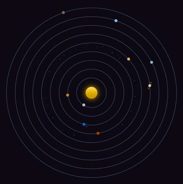 solar system from above - photo #8