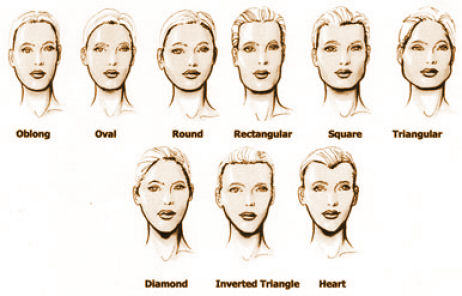 Matt and julee turner hair chat face shapes use a old tube of lipstick or a dry erase marker pull your hair up and trace your face in your bathroom mirror then step back and see the shape urmus Image collections