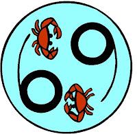 Horoscopul zodie Rac 2010