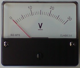 science voltmeter and ammeter